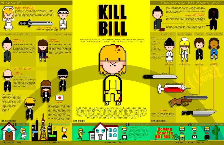 убить билла тарантино инфографика